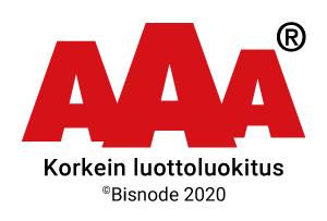 Myllyn Mies Oy - AAA-luottoluokitus 2020
